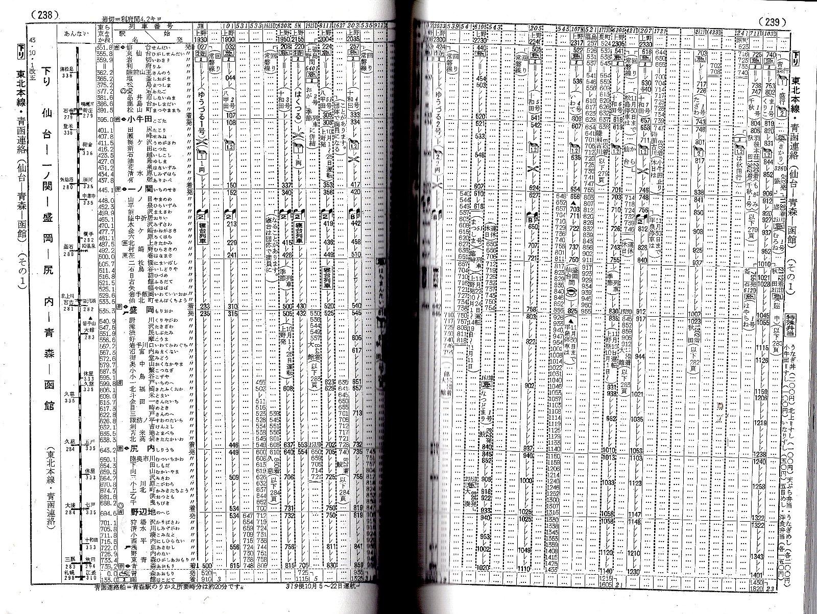 北海道連絡に関しては、東北本線の列車のうち。下りゆうづる2号並びに、上りゆうづる1号に接続する特急はないとされています。