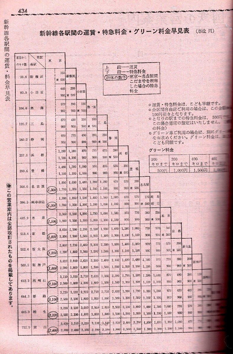 197410時刻表世論1974