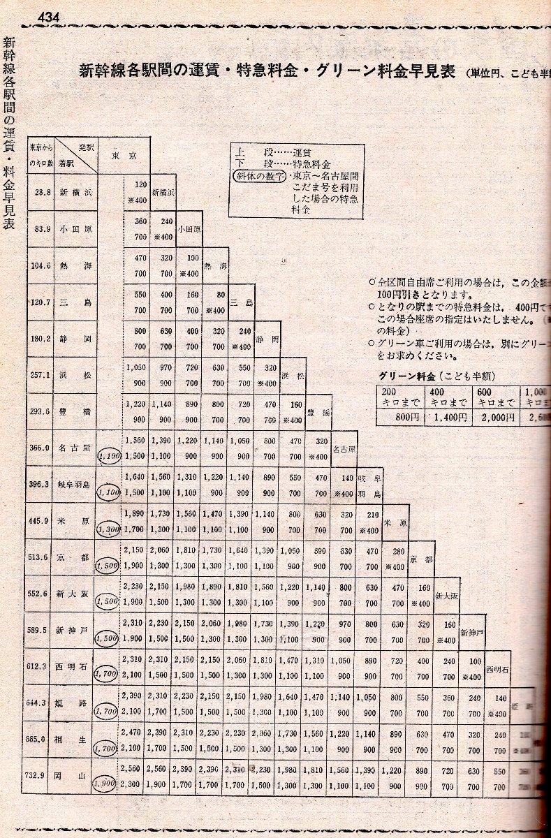 197210時刻表