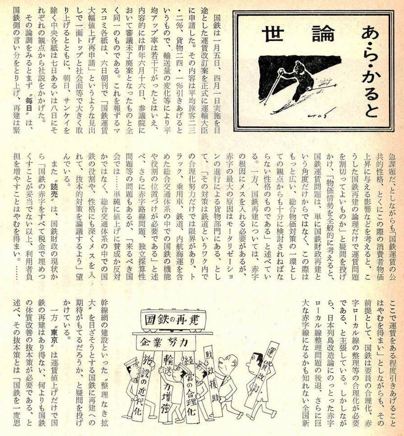 世論1974 国鉄線 197402