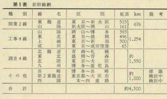 北海道・東北・北陸・九州新幹線の基本計画が決定