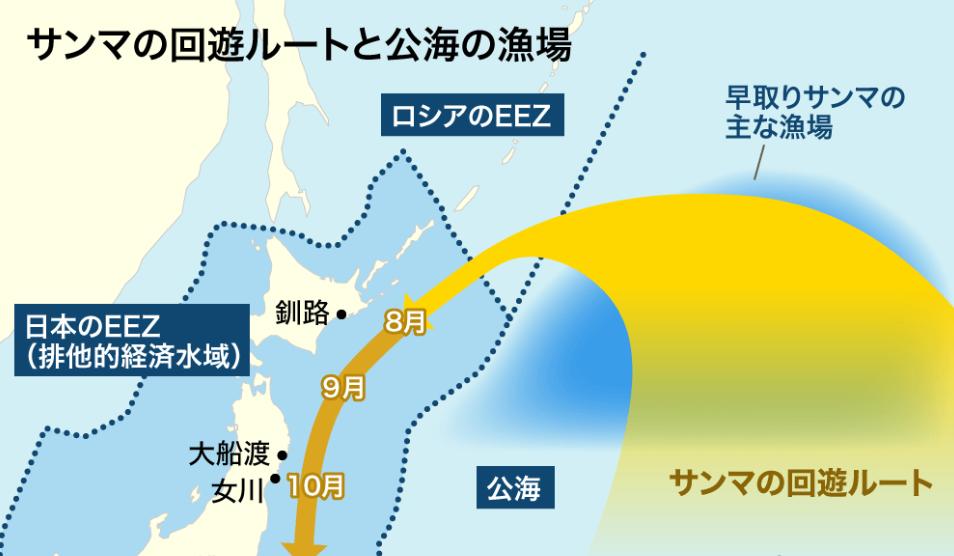 初夏の<サンマ>漁、漁獲量ゼロ.. - 神戸:ファルコンの散歩メモ ...