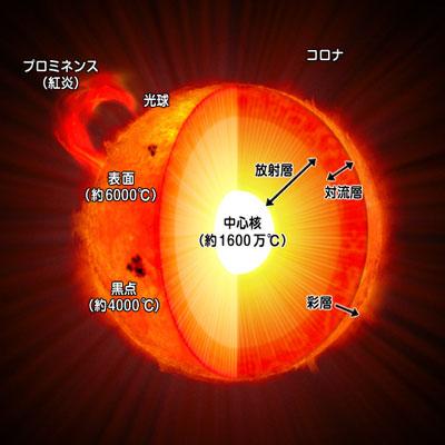 太陽の画像 p1_15