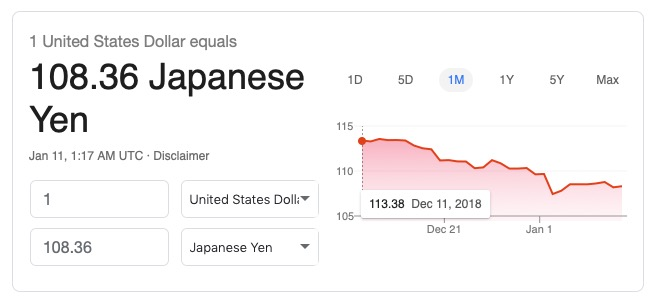 Increasing Japanese Yen Value